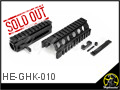 New Charging System with Modular Rail Forend for GHK AKS-74U/AKMSU Series